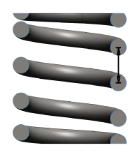 Pitch - compression spring