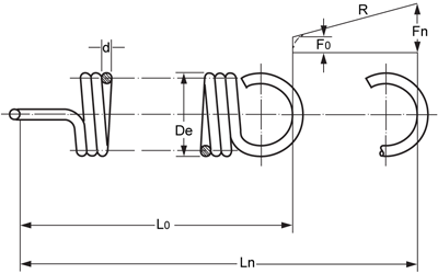 Extension spring - spring constant