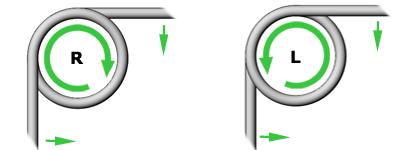 Torsion spring - Coil direction