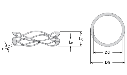 Technical drawing - Multiwave Compression spring